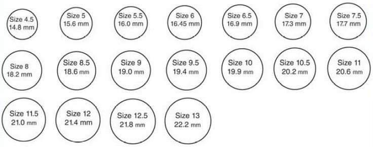 Men Ring Size Chart Online Images Free Charts References